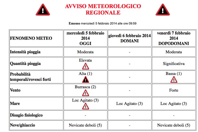 AVVISO METEOROLOGICO REGIONALE  Emesso mercoledì 5 febbraio 2014 alle ore 09:59