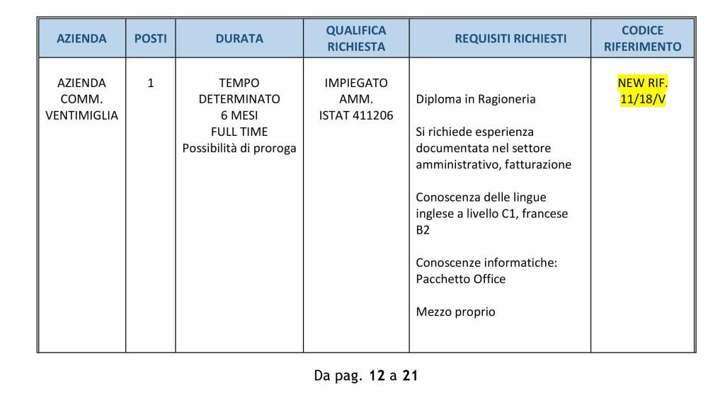 ventimiglia_lavoro_22 (1)