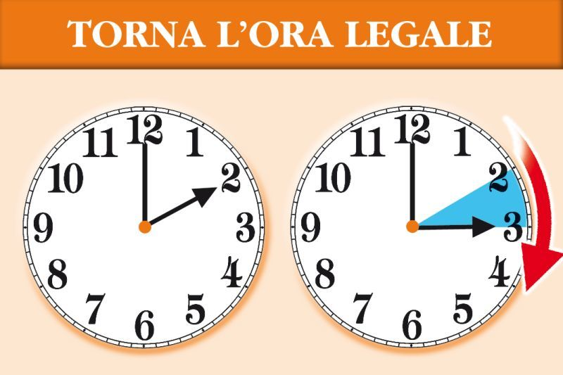 ora_legale_quando_cambio_orologio_15122050