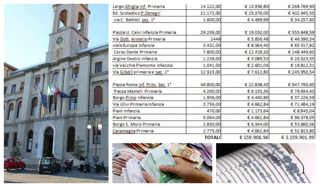 comune giunta soldi sisma scuola