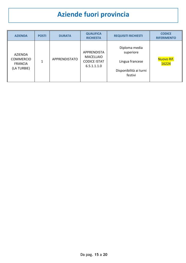 Offerte di lavoro Provincia di Imperia 10 09 2018-15