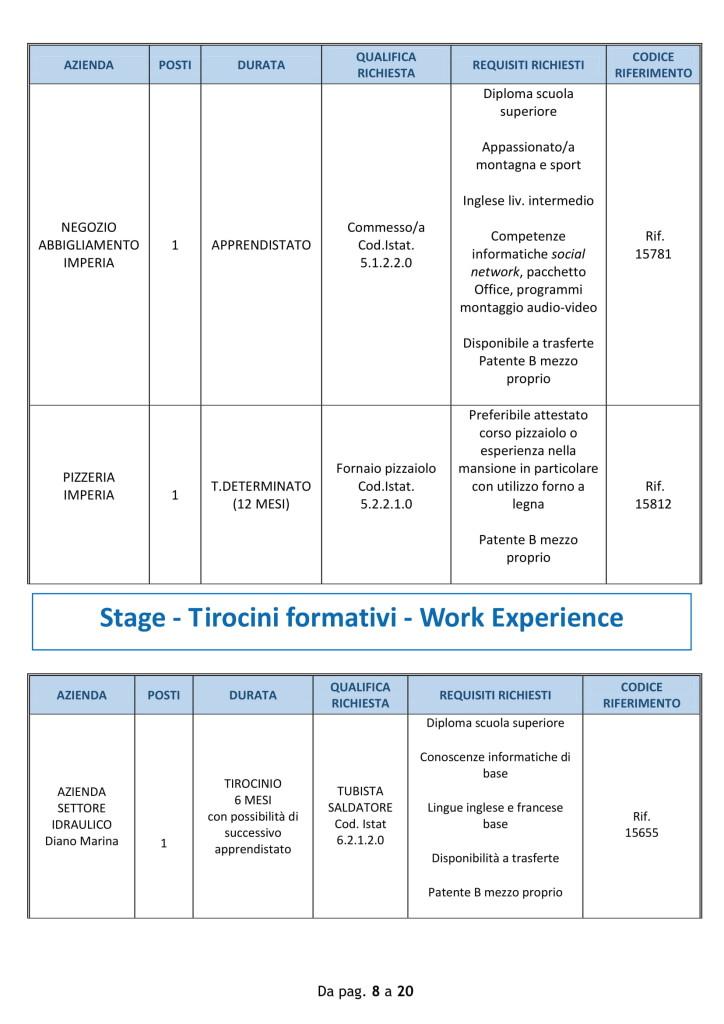offerte lavoro ventimiglia 10 settembre 2018.jpg (8)