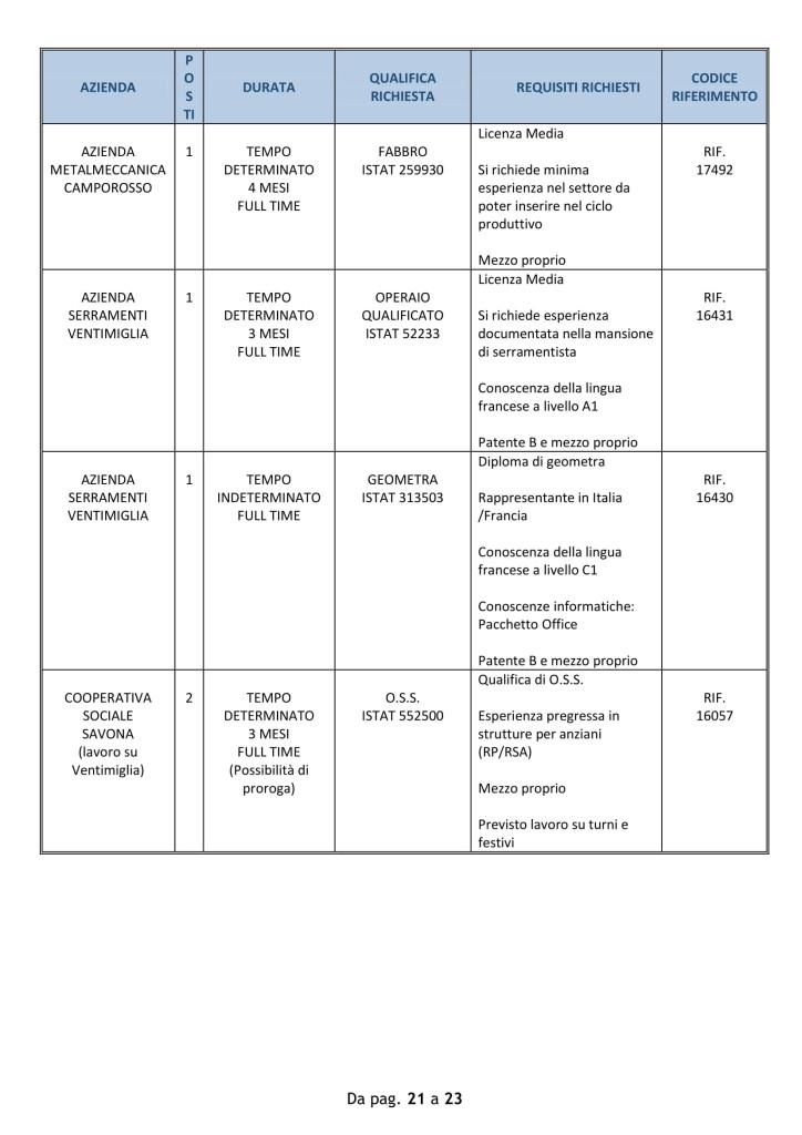 centro impiego 22 ottobre ventimiglia (4)