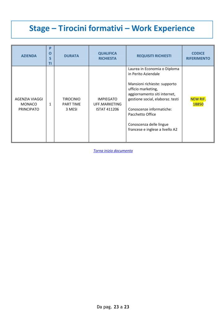 centro impiego 22 ottobre ventimiglia (6)
