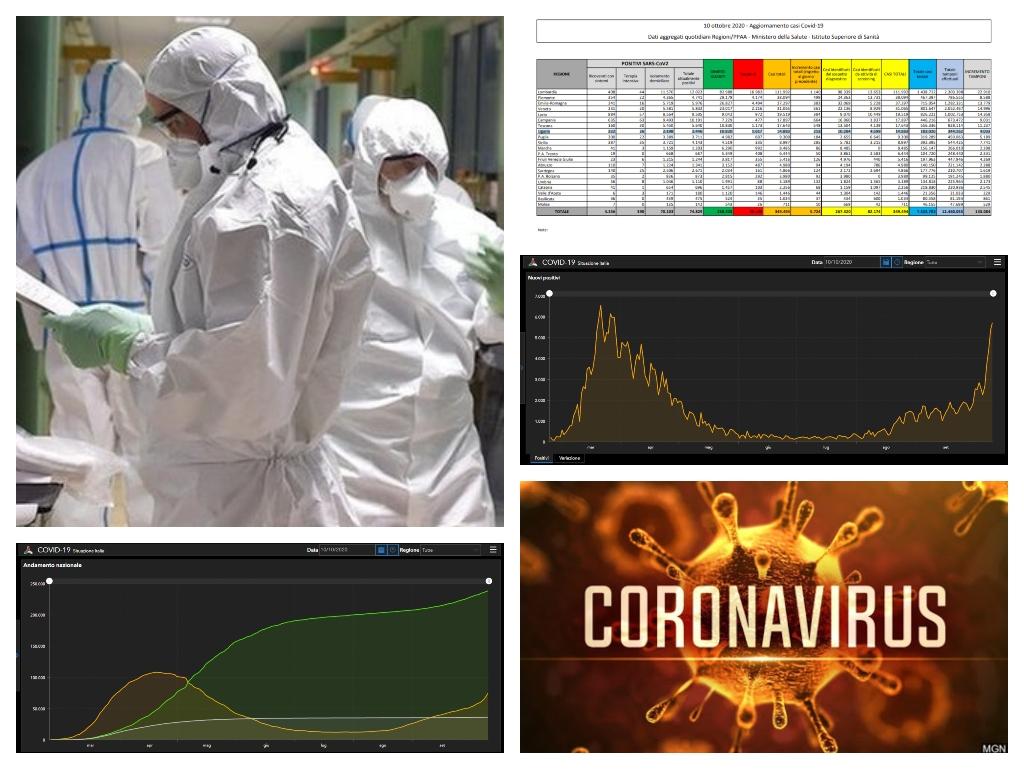 Covid: contagi stabili in Italia, +5.456 in un giorno. 26 vittime